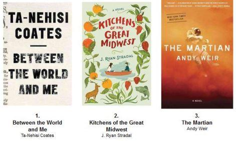 August bestsellers 1