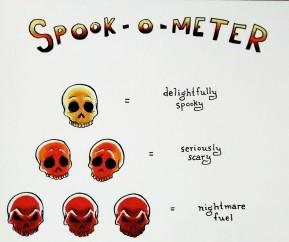 Spook-o-Meter